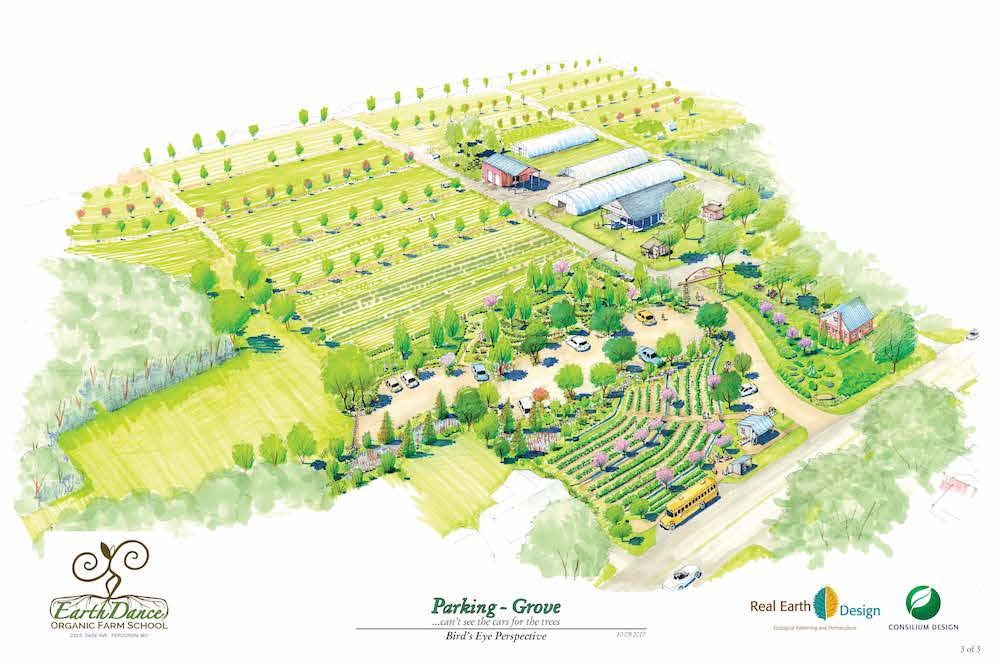 Permaculture Birds Eye View - Projects Real Earth Design